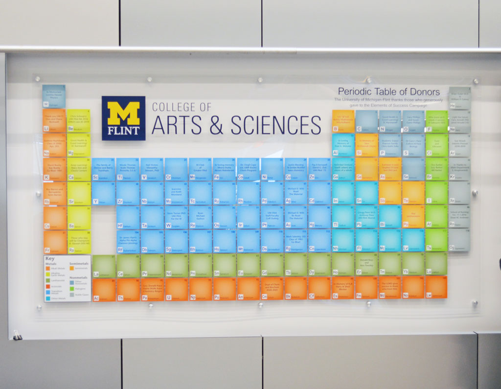 Element of Success periodic table of elements