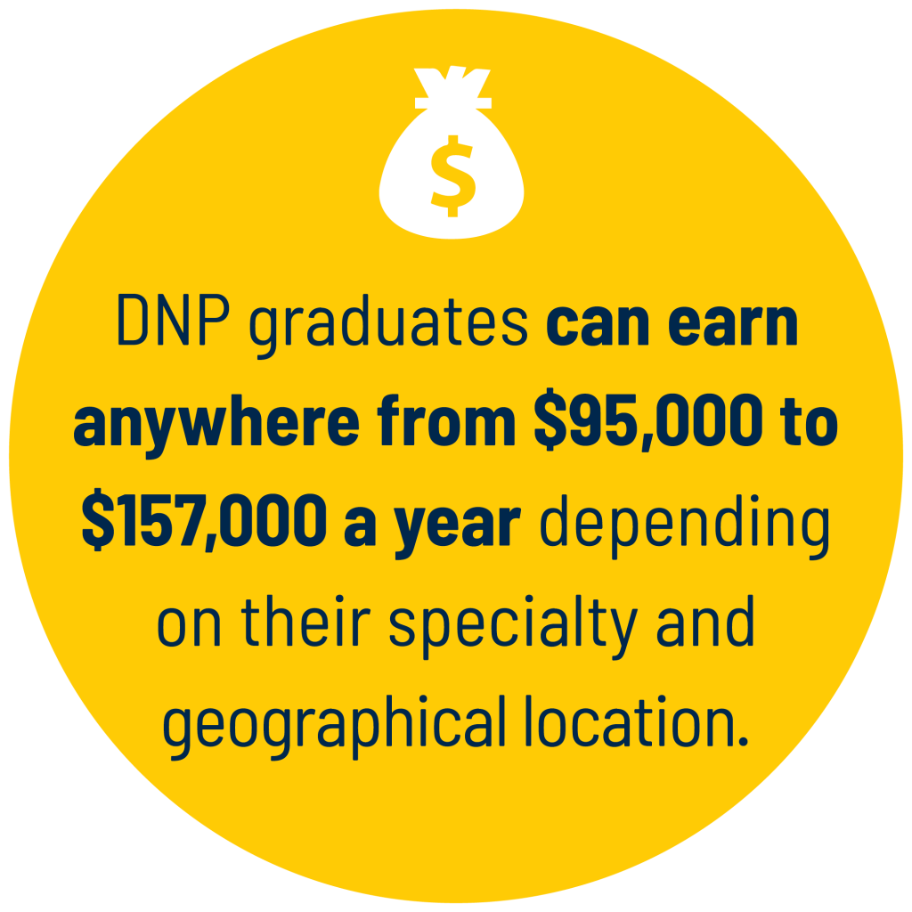 DNP graduates can earn anywhere from $95,000 to $157,000 a year depending on their specialty and geographical location.