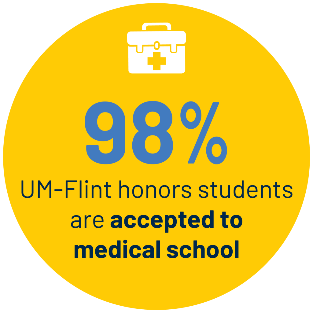 98% UM-Flint honors students are accepted to medical school