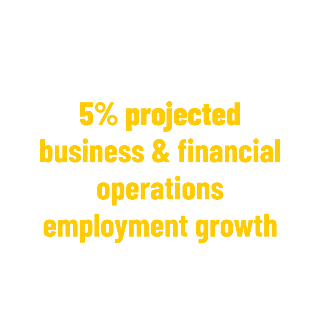 5% projected business & financial operations employment growth (2019-2029) stat. Bureau of Labor Statistics