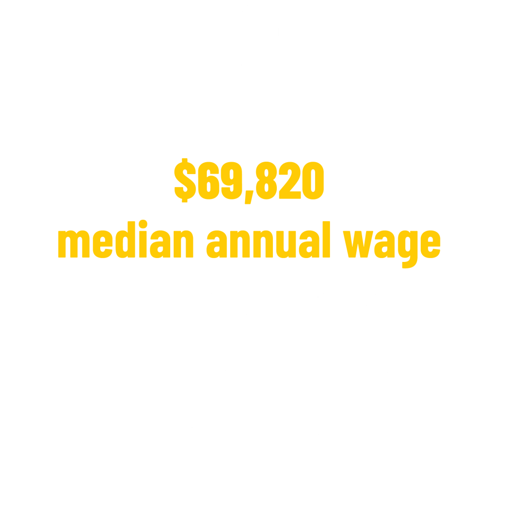 $69,820 median annual wage for a business & financial occupations stat. Bureau of Labor Statistics