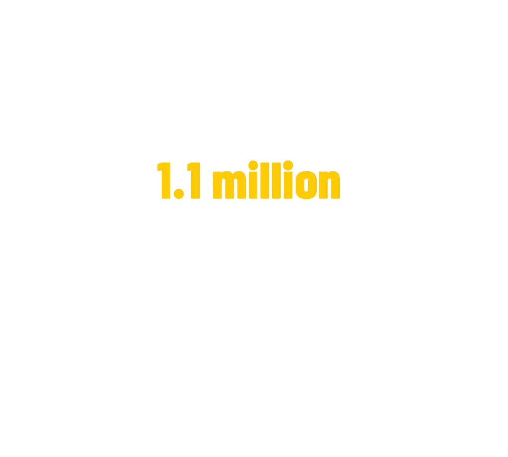 1.1 million childcare workers in 2019 stat. Bureau of Labor Statistics