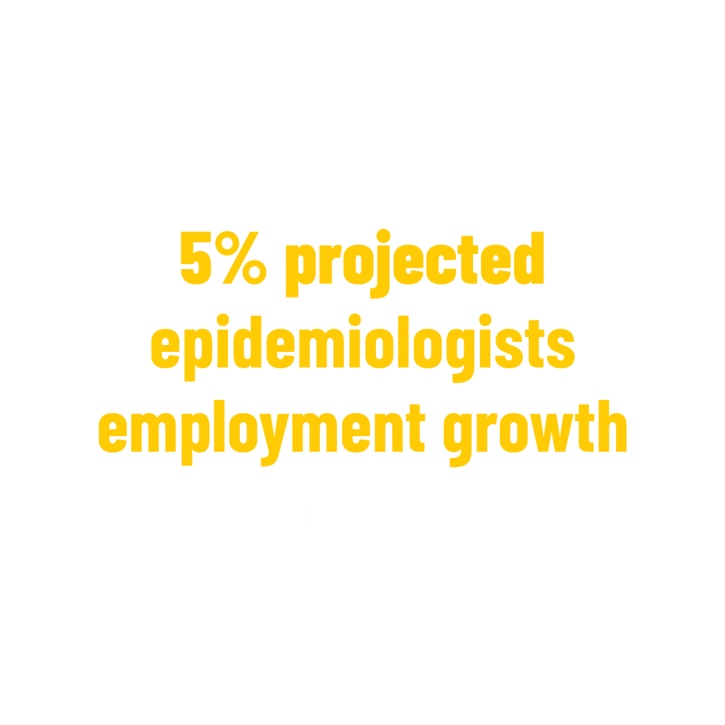 5% projected epidemiologists employment growth (2019-2029) stat. Bureau of Labor Statistics