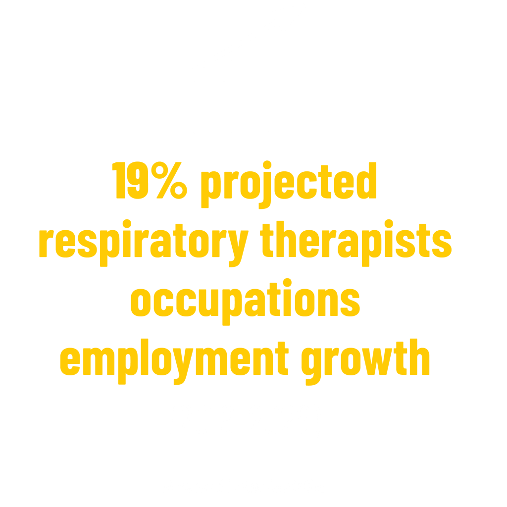 19% projected respiratory therapists occupations employment growth (2019-2029) stat. Bureau of Labor Statistics