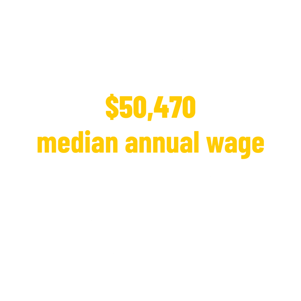 $50,470 median annual wage for social work occupations stat. Bureau of Labor Statistics