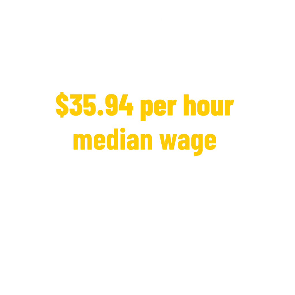 $35.94 per hour median wage for supply chain occupations stat. Bureau of Labor Statistics